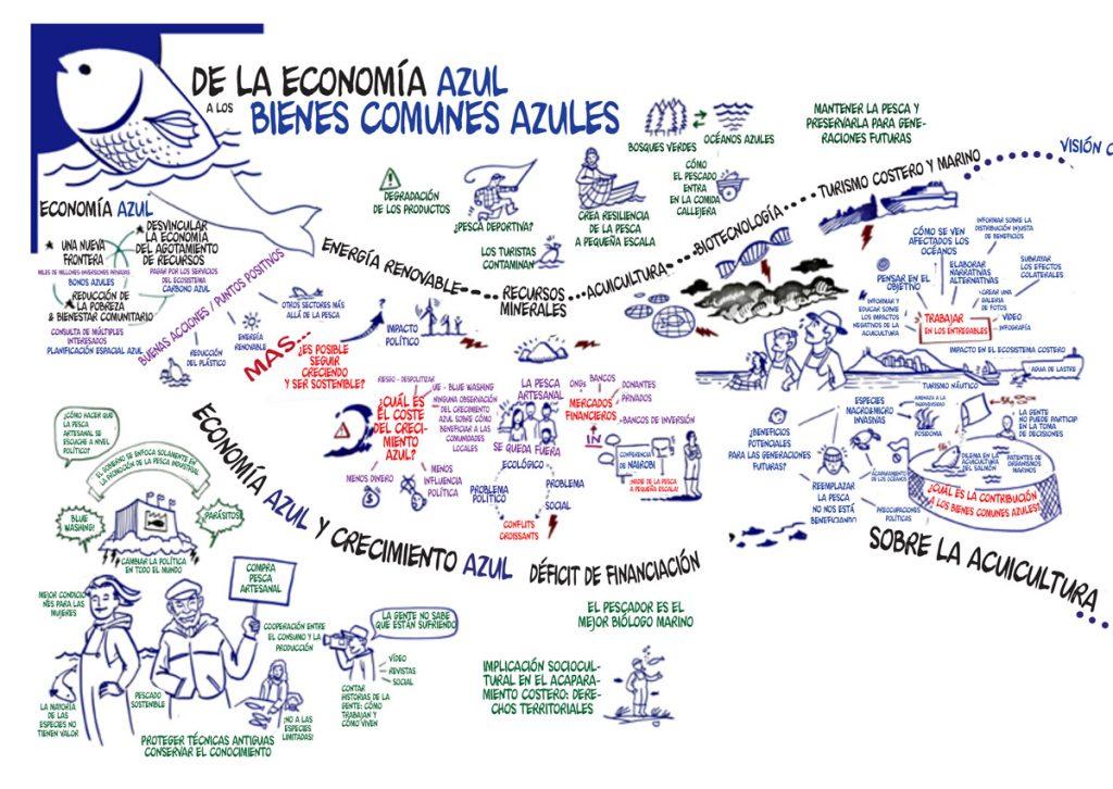 economia_azul_slow_fish